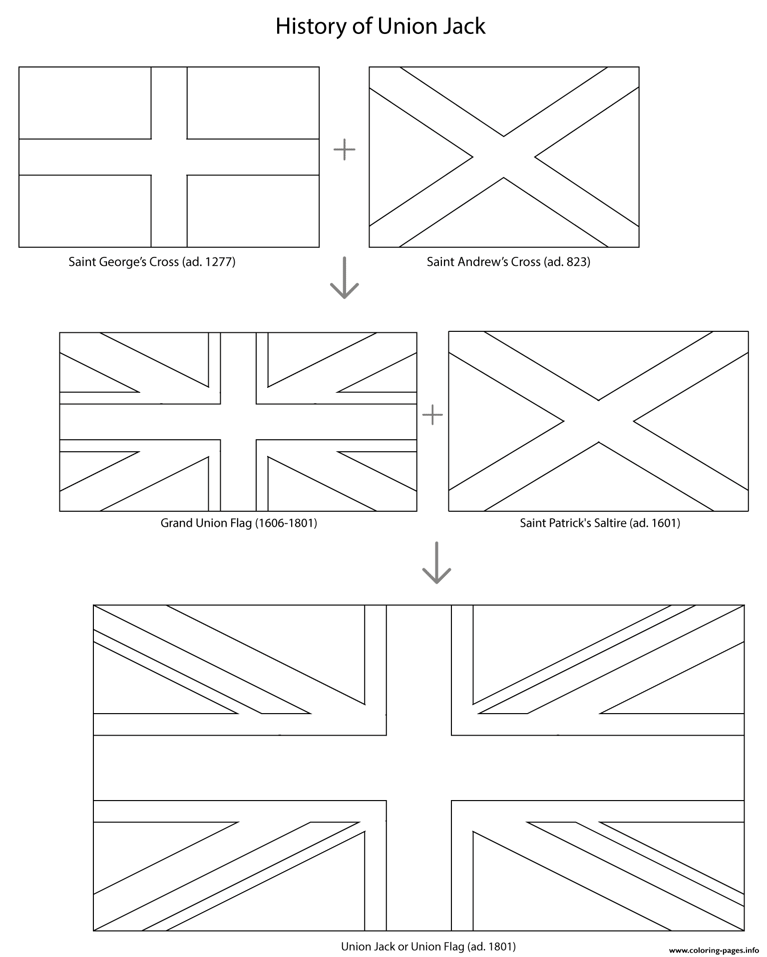Union Jack History United Kingdoms coloring pages