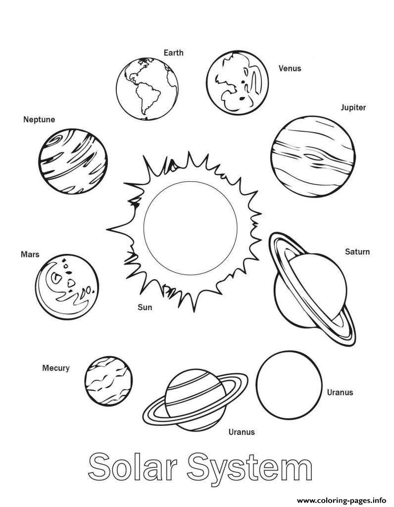 Solar System All Planets coloring pages