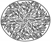 Print mandala s printable795c coloring pages