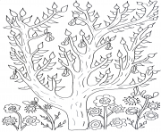 Printable adult cute tree with leaves and pears olivier coloring pages