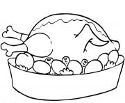 Printable Thanksgiving Food november coloring pages