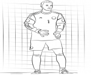 Printable manuel neuer soccer coloring pages