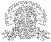 Printable adult thanksgiving turkey coloring pages