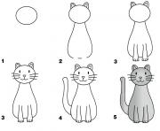 how to draw a cat simple easy