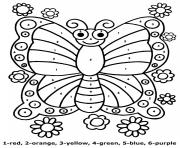 color by number printable picture butterfly