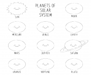Printable planets of solar system coloring pages