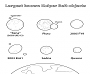 Printable dwarf planets coloring pages