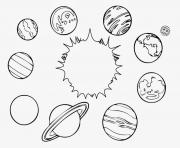 Printable solar system planets coloring pages