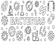 bacterias codvid 19 coronavirus coloring pages