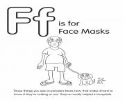 F is for Face Masks